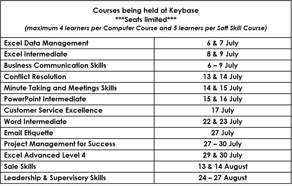 Keybase Soft Skills Courses