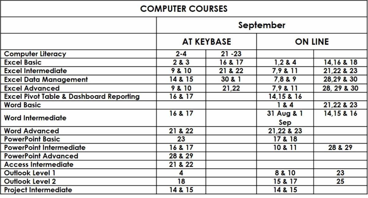 Keybase Training Benoni Computer Courses