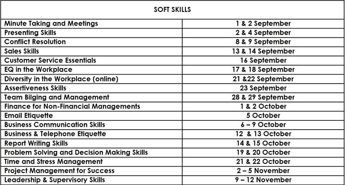 Keybase Training Benoni Soft Skills Courses