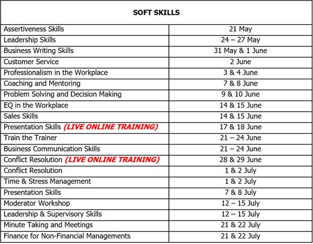 Keybase Training Online Soft Skills Training Courses Benoni